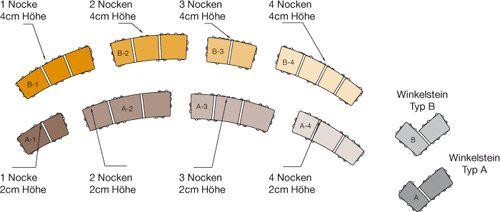 segmentbogenpflaster. Black Bedroom Furniture Sets. Home Design Ideas
